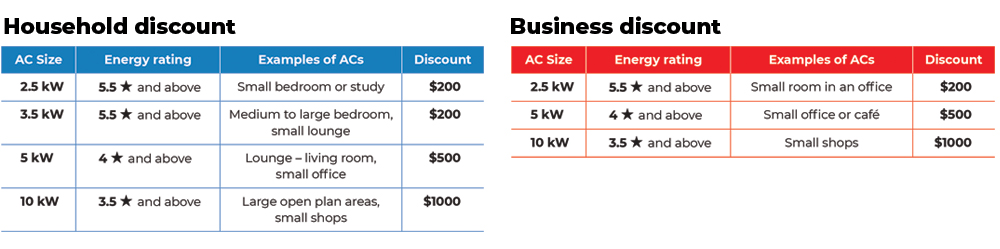 Discount with NSW Energy Saving Rebate